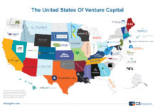 CB Insights Cultivation Capital Missouri VC