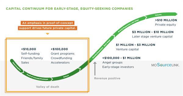 justline investment firms